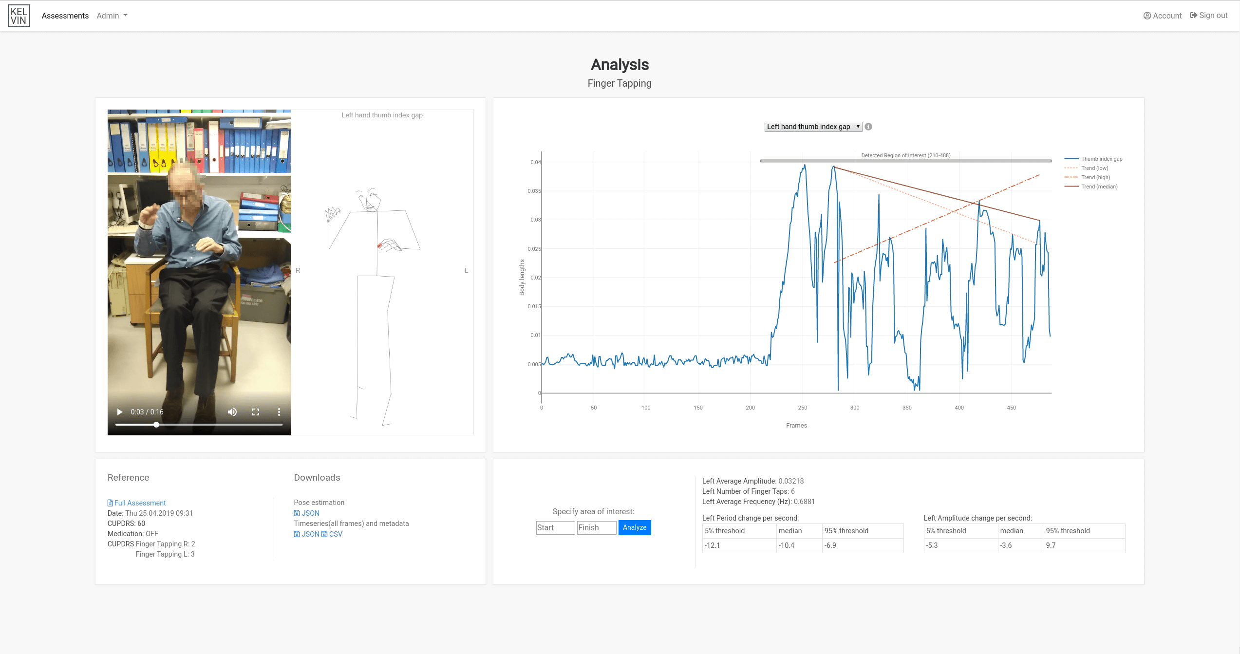 KELVIN-PD Analytics page
